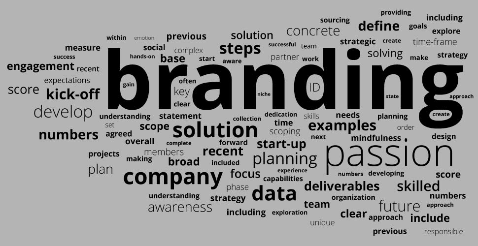 STORMYSUNDAY - Word Cloud: Skills, Design, Gains, Focus and Engagement, Branding, Experiences, Solutions, Strategic, Mindfulness